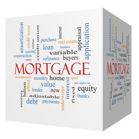 Mortgage 3D word cloud